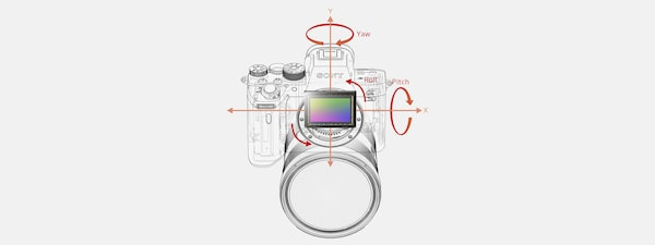 In-body 5-axis image stabilisation