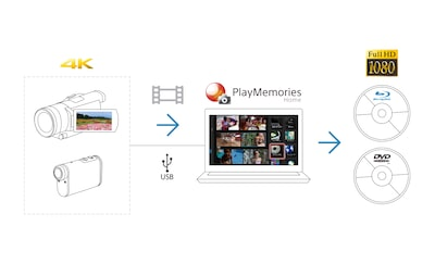 Image of using PlayMemories Home to burn disc