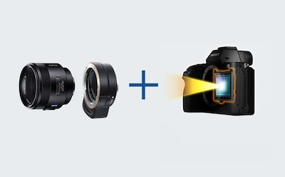 Phase-detection AF with A-mount lens