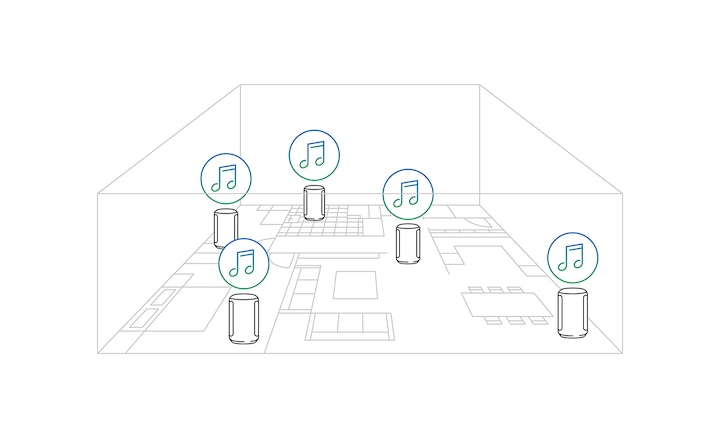 Illustration of same-room music