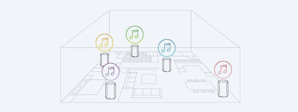 Illustration of multi-room music